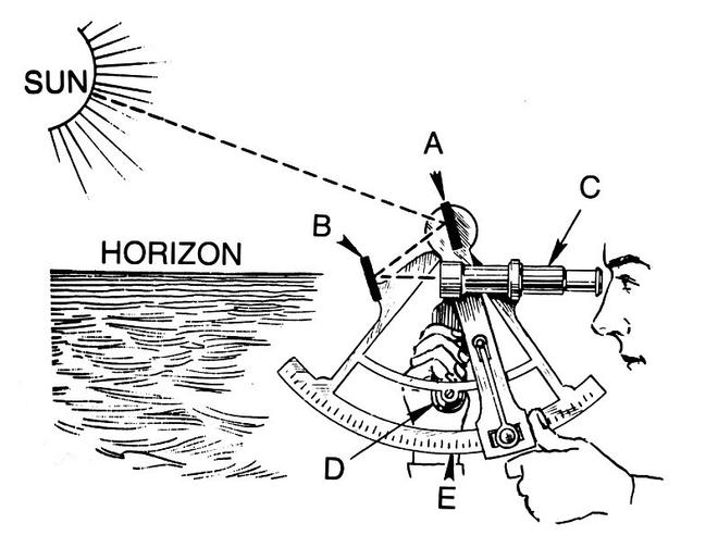 Learn to use a sextant - Sextant Training Seminar © Google Public Domain
